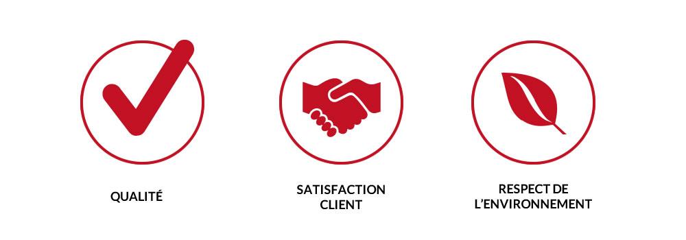 La satisfaction client, la qualité et le respect de l'environnement au cœur de notre philosophie